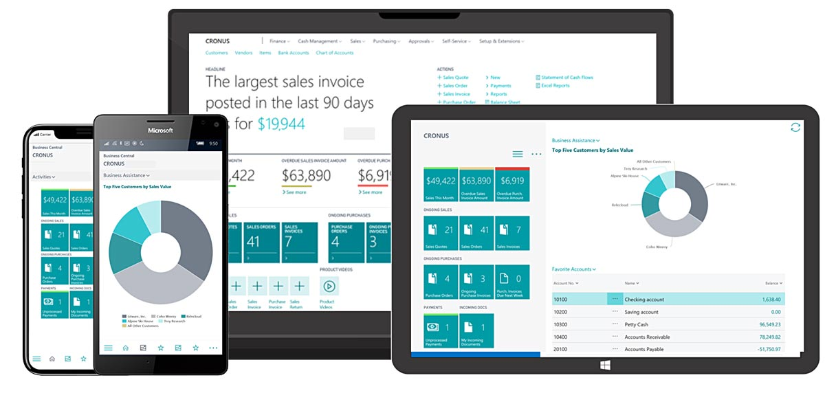 Cloud-based Microsoft Dynamics 365 Business Central